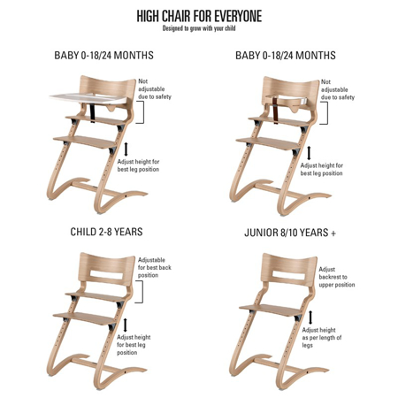 Picture of Leander® High Chair White